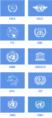 Organismos especializados de las Naciones Unidas.png