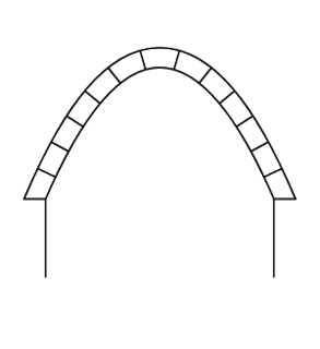 Parabolic arch Type of arch shape