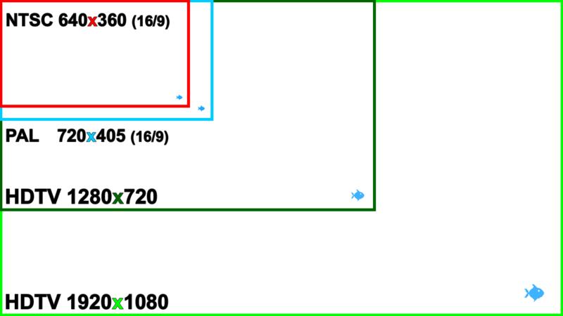 File:Raster graphic fish (original-size-and-sdtv-hdtv-comparision)(originalgroesse-zu-sdtv-hdtv-vergleich).png