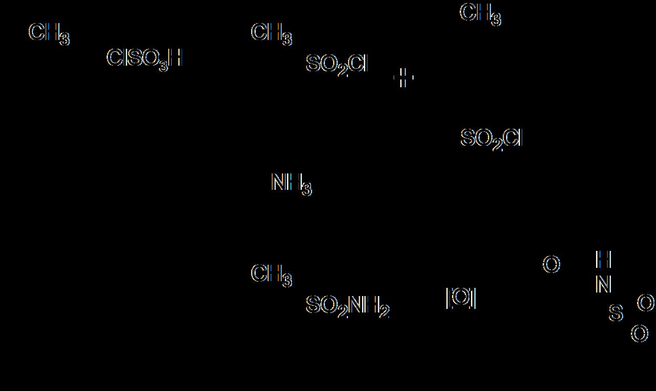 Amino Acid Drinks Vs Protein Shakes
