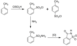 Saccharin - Image: Remsen Fahlberg synthesis of saccharin
