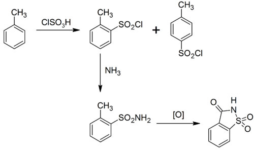 Remsen-Fahlberg synthesis of saccharin.png
