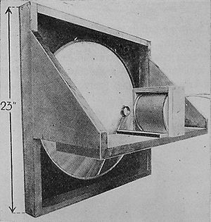 Loudspeaker - Prototype moving-coil cone loudspeaker by Kellogg and Rice in 1925, with electromagnet pulled back, showing voice coil attached to cone