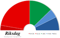 Riksdag-elections-1973.png