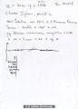 Roman Inscription from Roma, Italy (CIL VI 01040).jpeg