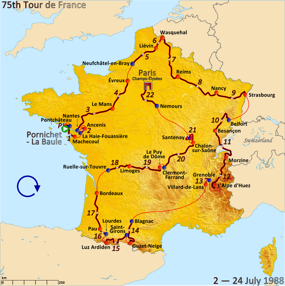 Tour De France Stage  Distance