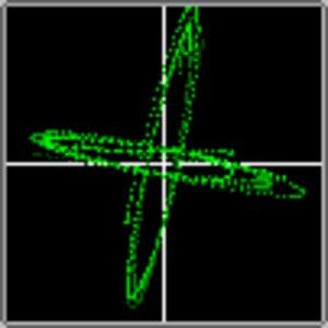 Radioteletype - Radioteletype tuning indicator