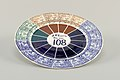 Sample Plate (England), 1899 (CH 18698051-2).jpg
