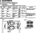 Sansui AU-11000 Output Adustments (Fine-Tuning).png
