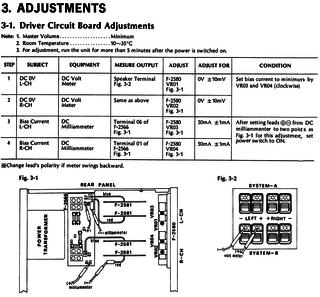 Sansui AU-11000