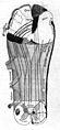 Schema des Verlaufes..., 1892 Wellcome M0014444.jpg