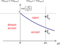 Schematic of the Metropolis Monte Carlo Algorithm.png