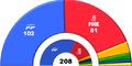 Senate composition (2004).png
