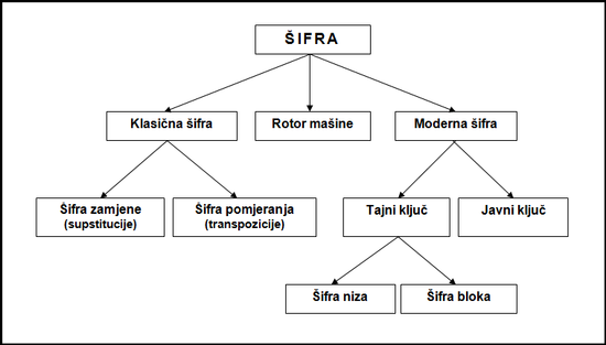 Sifra-hr.png