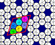 Snub hexagonal tiling mirror circle packing.png