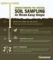 Soil Sampling in Three Easy Steps (21417718635).jpg