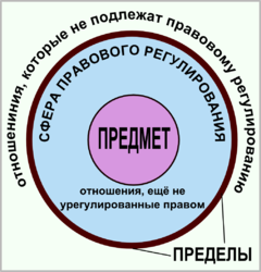 Словарь терминов по обществознанию