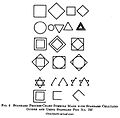 Standard Symbols-Chart Symbols Made with Standard Celluloid Guides and Using Standard Pen, 1921.jpg