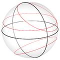 Storcirklar-sfär.png