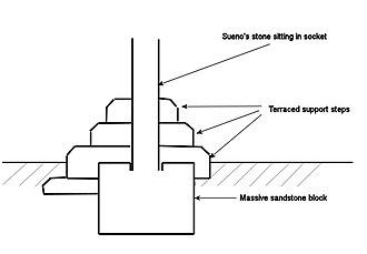 Sueno's Stone - Details of base of stone