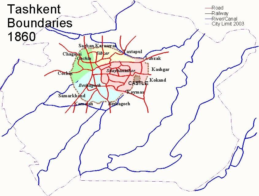 Tashkent History 1860