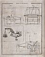 Textiles; a weaving loom (above), with two shuttles and the Wellcome V0024141.jpg