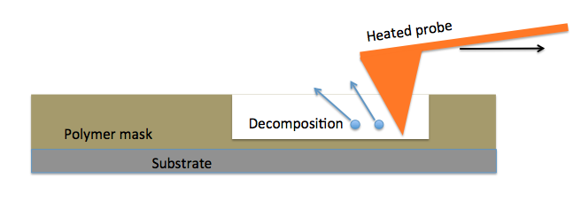 File:Thermal polymer decomp.tiff