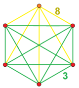 Truncated 6-cube verf.png