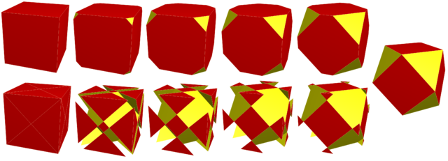 Truncated cube sequence.png
