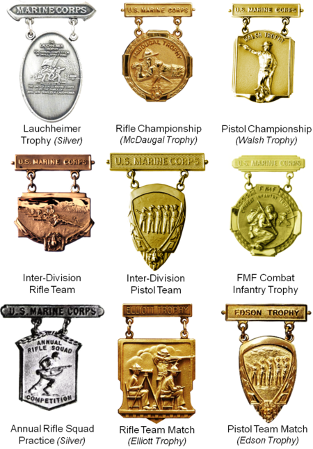 Marksmanship badges (United States) - Wikipedia