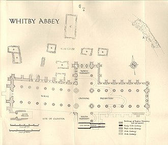 Whitby Abbey - Plan of Whitby Abbey showing the various periods of building