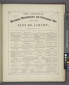 """The Principal Merchants, Manufacturers and Professional Men of Cayuga County, N.Y. (cont.)"" NYPL1583115.tiff"