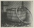 Фото к статье «Гондола» № 1. Корзина и подвесной обруч сферического аэростата. Военная энциклопедия Сытина (Санкт-Петербург, 1911-19.jpg