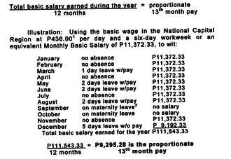 Human rights in the Philippines - Taken from Labor Advisory No. 12 Series of 2013: Payment of Thirteenth Month Pay