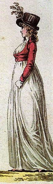 Spencer Jacket - Women's Regency Fashion & Dress - Philippa Jane Keyworth - Regency Romance Author