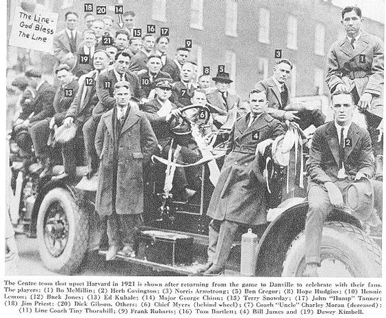 Centre players in Danville, fresh off the defeat of Harvard. McMillin is top right. 1921 Centre Colonels football team.jpg