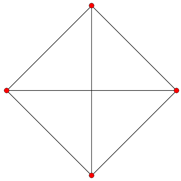 File:3-simplex graph.png