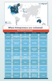 A comparison of Entrepreneur and start-up visas worldwide. Last Edit February 2014.png