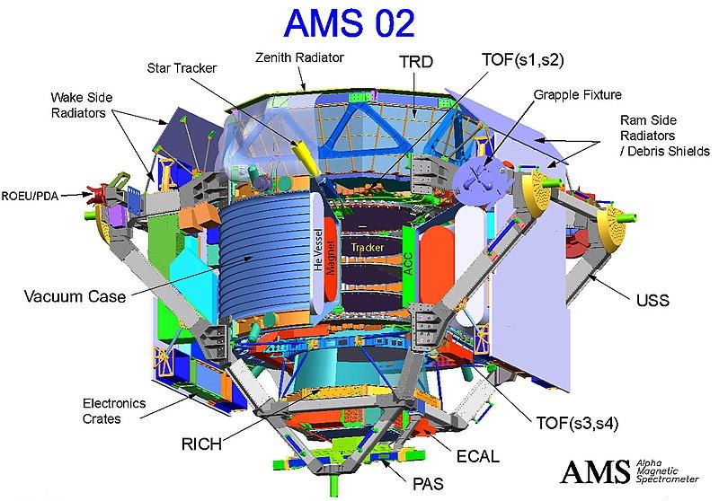 [STS-134] Endeavour: Déroulement de la mission.   - Page 3 800px-Ams_experiment-de