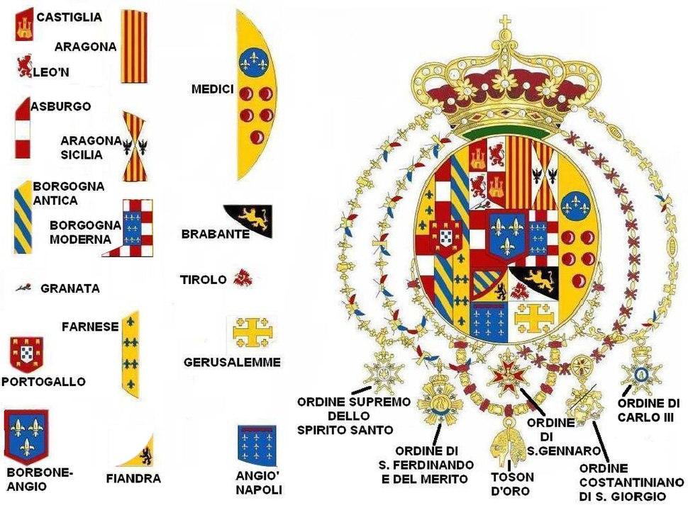 Analisi stemma Regno delle Due Sicilie