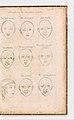 Anmerckungen Der Fürtrefflichsten Mahler unserer zeit über die Zeichen-und Mahlerey-Kunst zusammen getragen, Und in Sechs Tablellen, von der Delineation, Proportion, Expression, Leicht und Schatten Ordonanz... MET DP355584.jpg