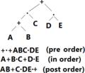 Attraversamento albero binario.png
