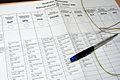 Ballot sheet Austrian elections 2006.jpg