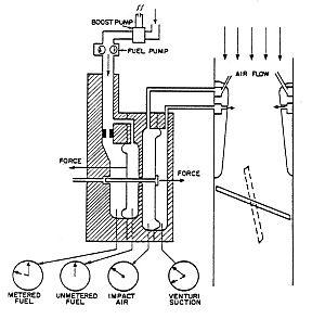 general electric j79 f