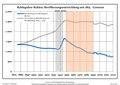 Bevölkerungsentwicklung Byhleguhre-Byhlen.pdf