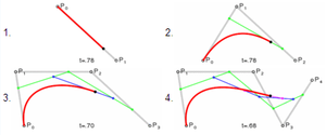 Variation diminishing property - Sample curves (red) with their polygons (grey).