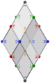 Bilinski dodecahedral tesseract shadow, ortho matrix, labels.png