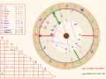 Birth chart example 2.png
