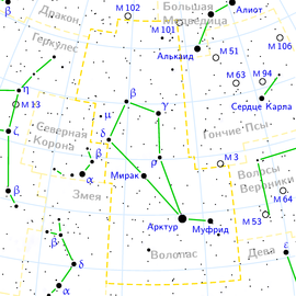 Boötes constellation map ru lite.png