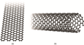 CNX Chem 18 04 Nanotube.png